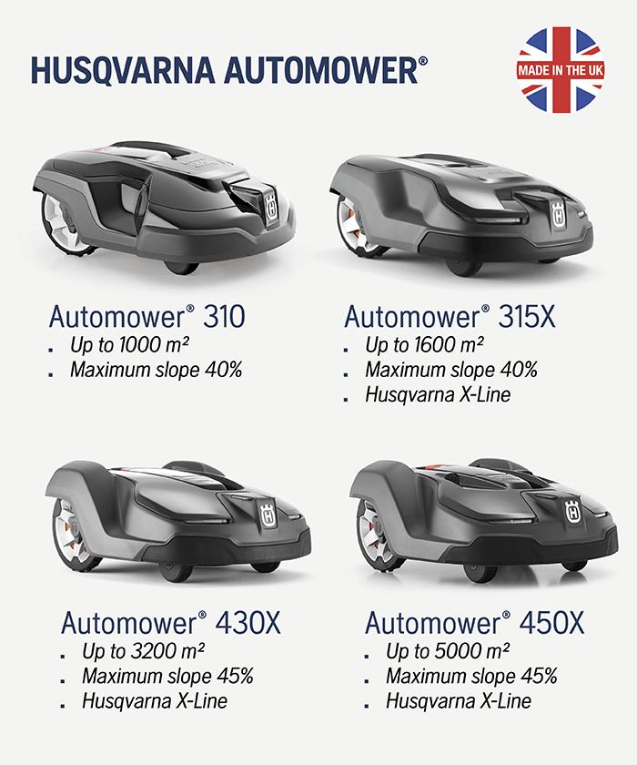 Husqvarna_Automower_Banner4